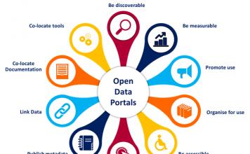 Open Data pentru Smart City